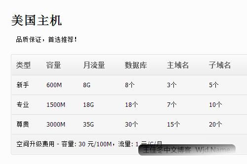 wopus 发布一枚Wopus主机永久优惠码:wopus88   王佳冬个人博客